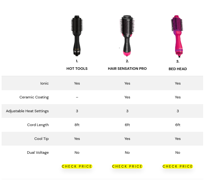 Top 5 Best Hot Air Brushes For Easy And Effective Styling In 2020 Hair Styling Hair Care In 2020 Hair Tools Cool Hairstyles Hair Care