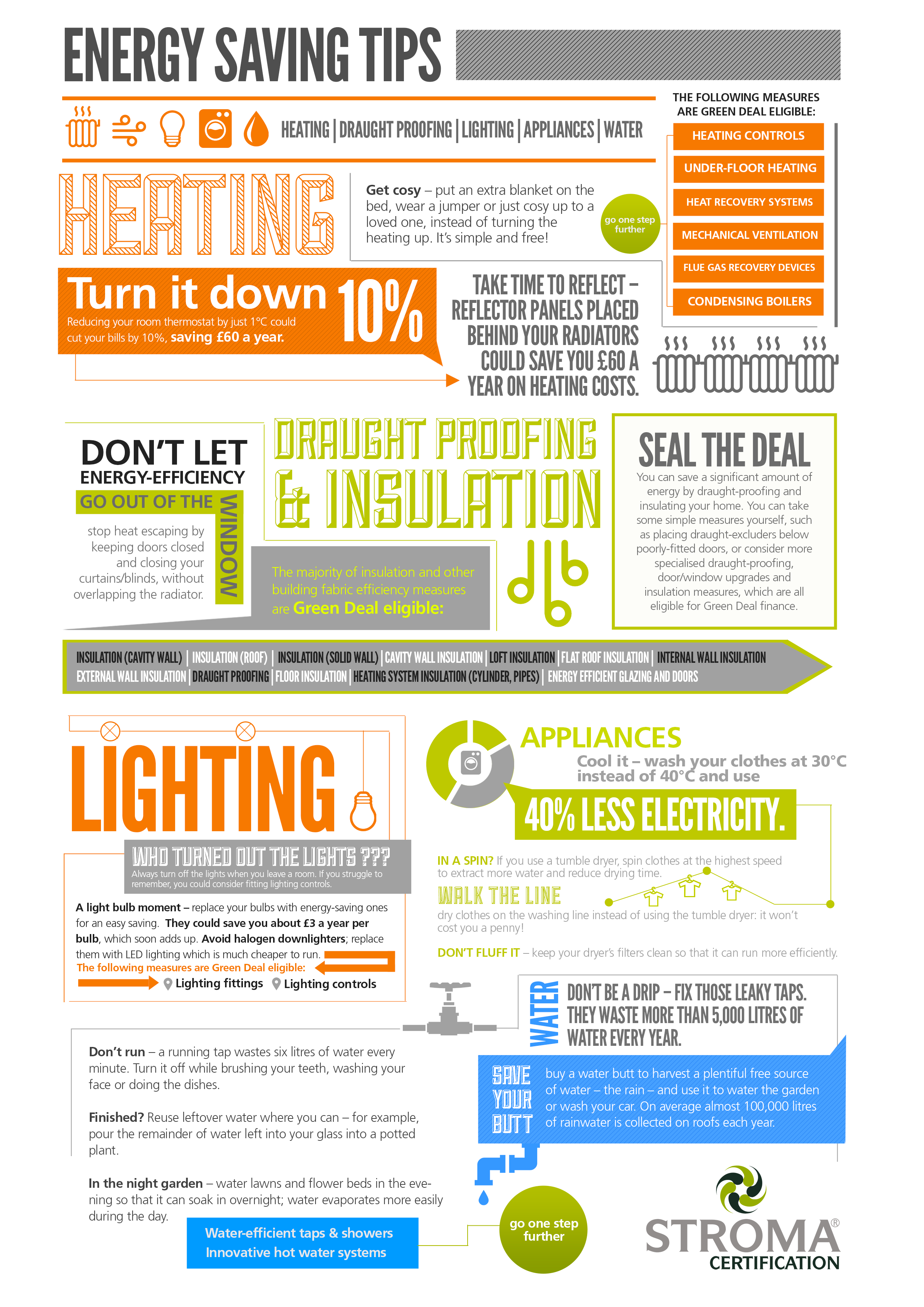 Space Heaters | Energy saving tips