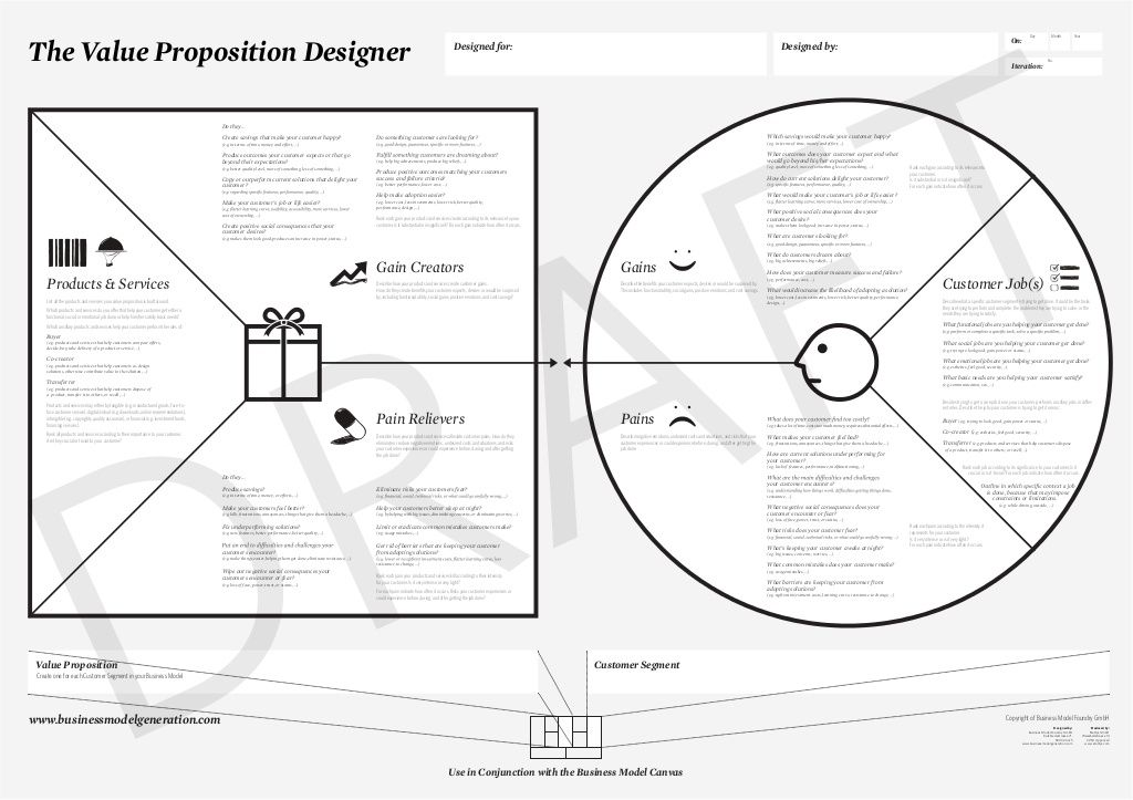 osterwalder-value-proposition-designerdraft by steve blank via - value proposition template