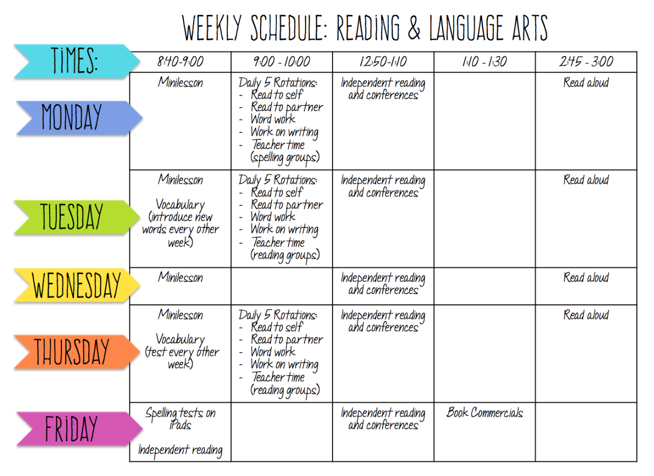 A sample reading and language arts schedule to help you plan your day!