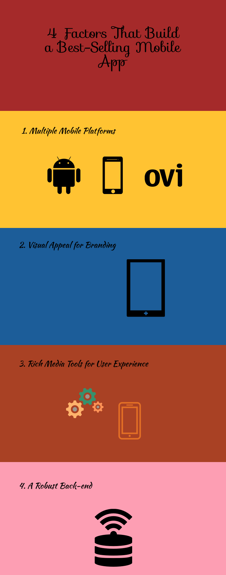 Consider these 4 Factors That Build a Best-Selling #Mobile #App! http://goo.gl/0Di4ya