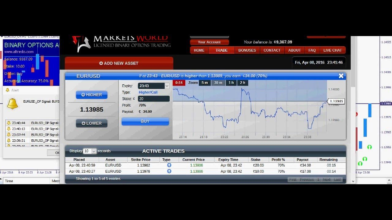 Binary Options Signals Indicator 90 Win Rate Live Trading