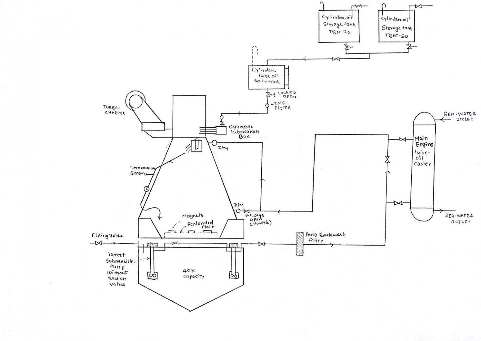 Block Diagram Of Main Engine Control System Di