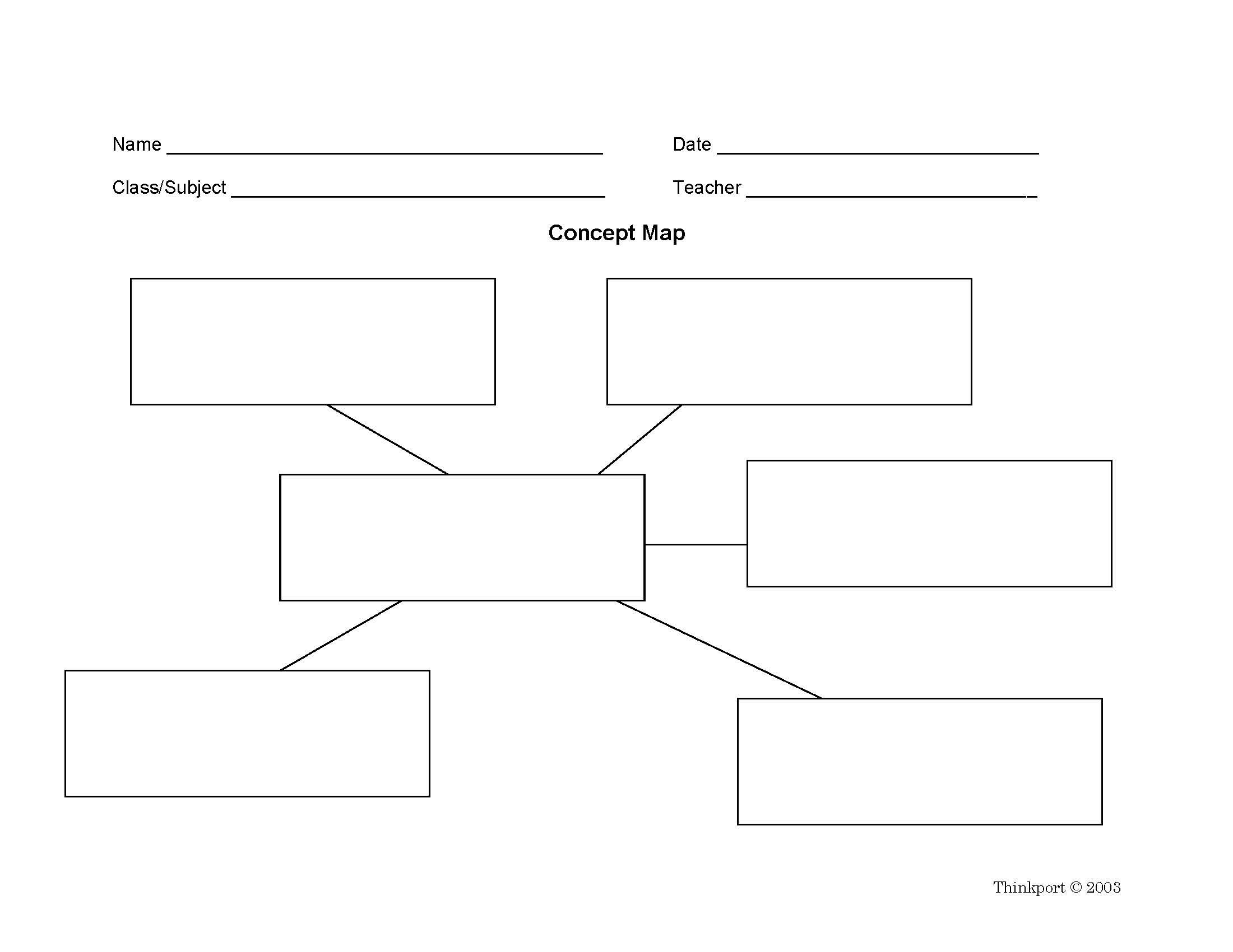 Concept Maps Organize The Main Ideas And Details Of A