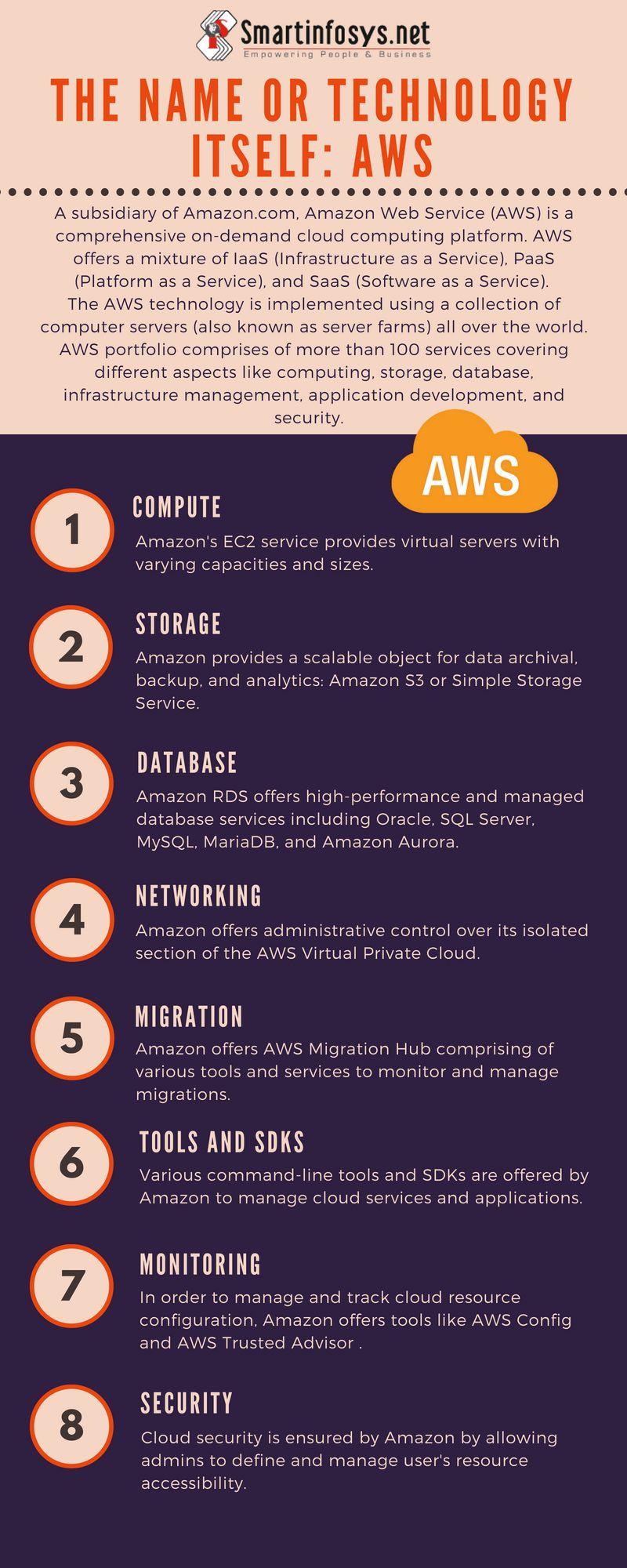 Amazon web service is a comprehensive ondemand cloud
