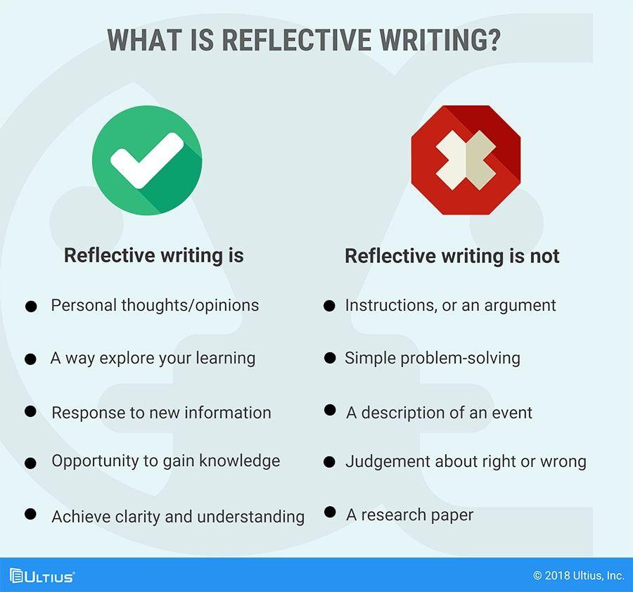 Buy Reflective Essay Here | blogger.com