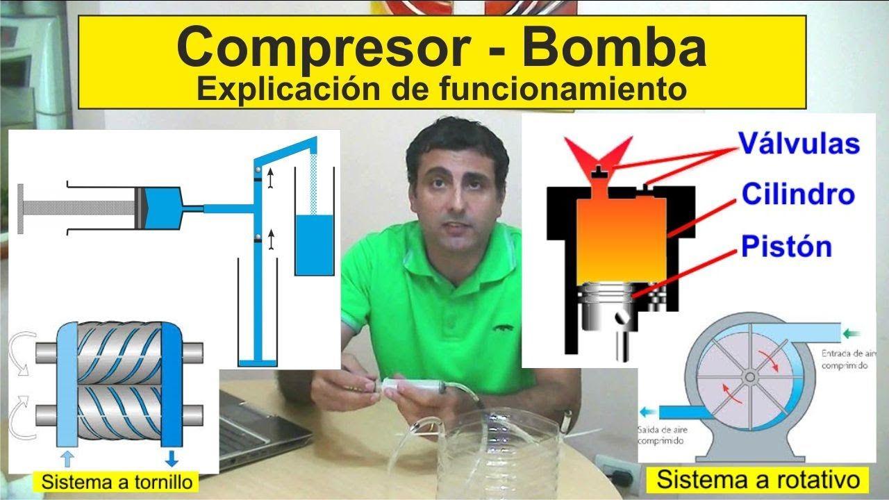Que es un Compresor? como funciona? What is a Compressor