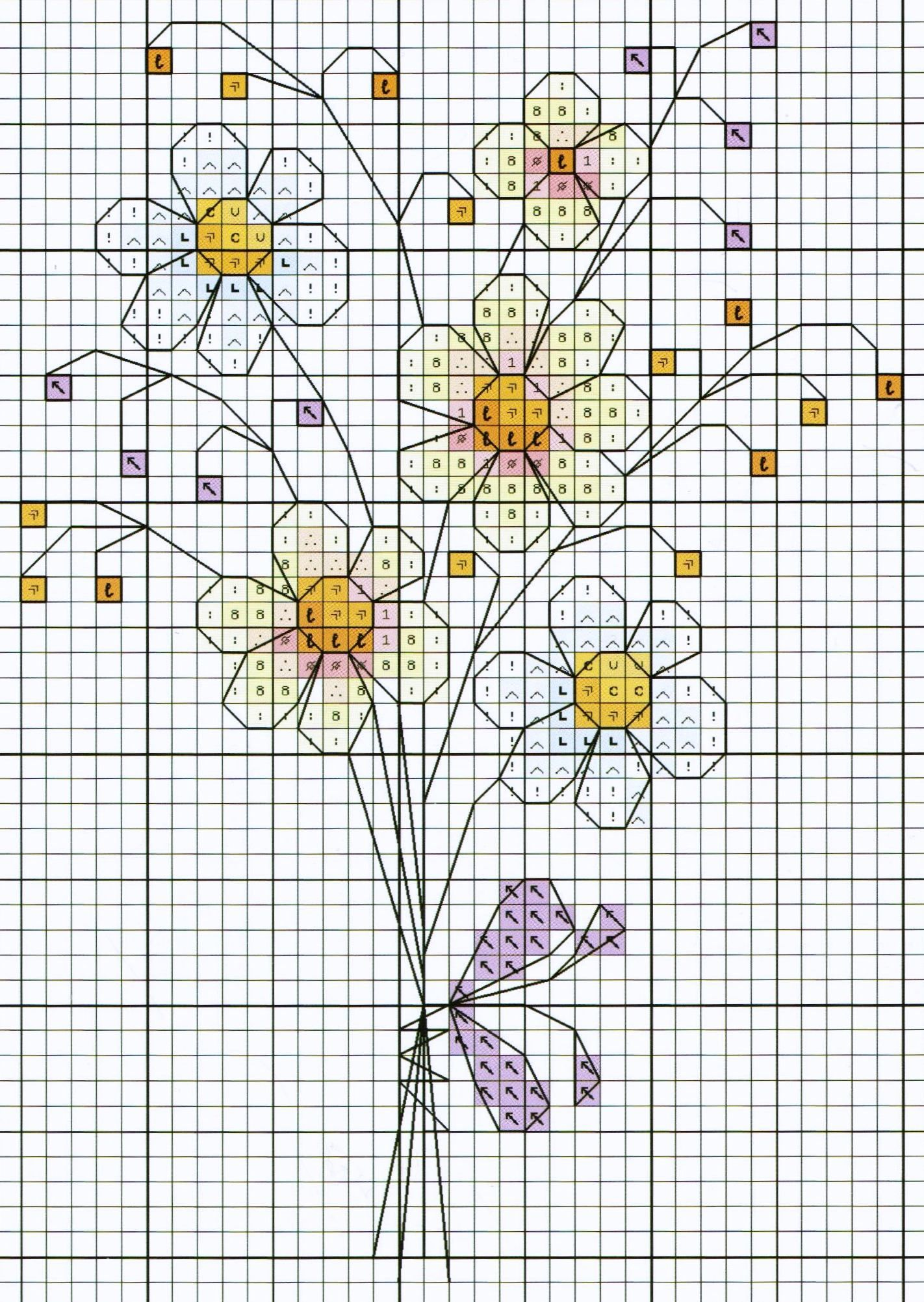 'Bunch of Flowers' from Michael Powell's 'Mini Cross Stitch' book (paperback, pub. Search Press). There are twenty to make and they are all very quirky and appealing. I have made most of the pictures in this book for someone or other and they are a real pleasure to work on. My attempt at this design can be found at https://uk.pinterest.com/pin/504614333230834236/