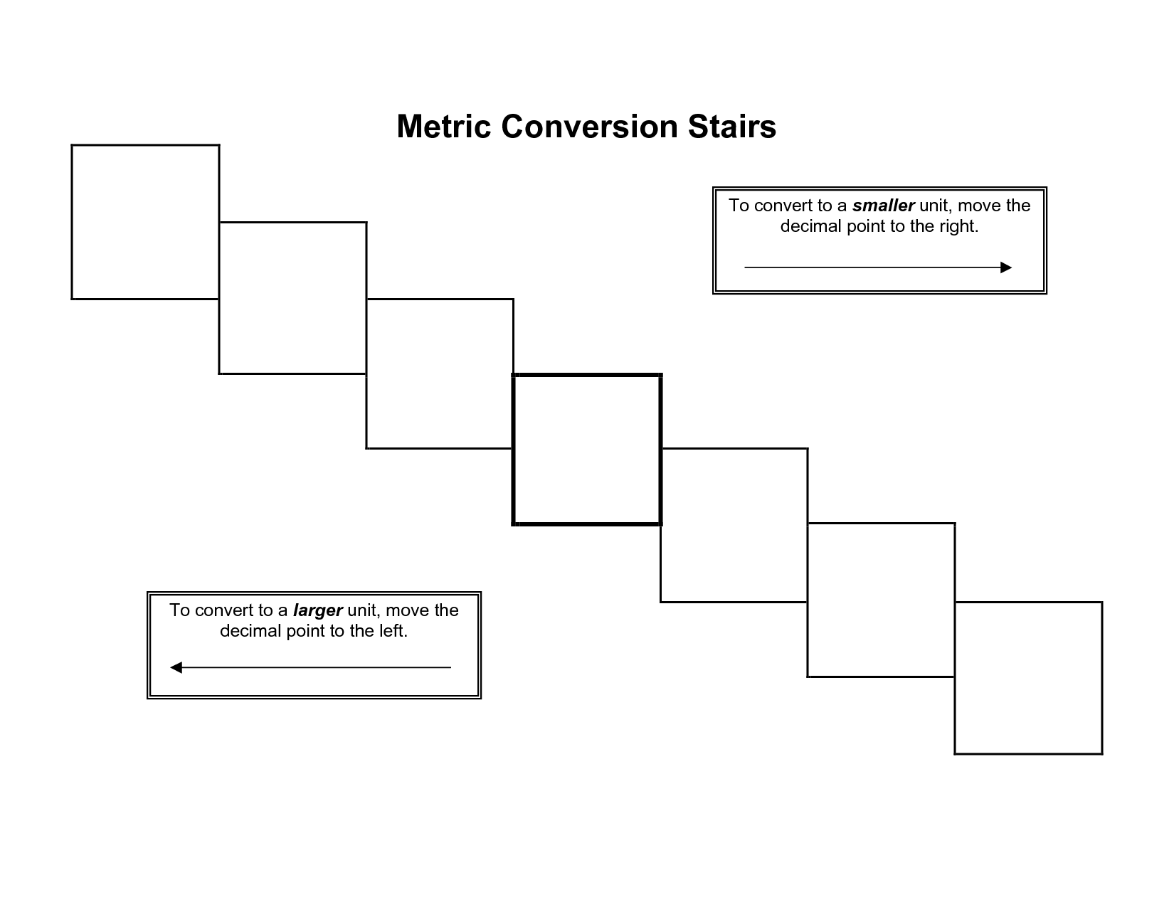 conversion chart for metric system – Metric Mania Worksheet