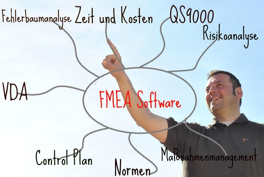 It Losungen Mes Caq Softwareberatung Kontor Software Workshop Planer