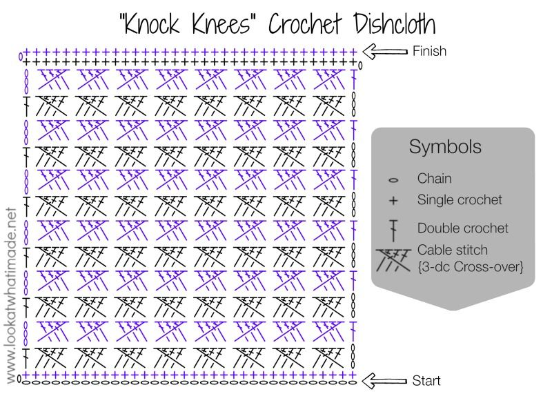 Knock Knees Crochet Dishcloth Cable Stitch Dishcloth { 2 Free ...