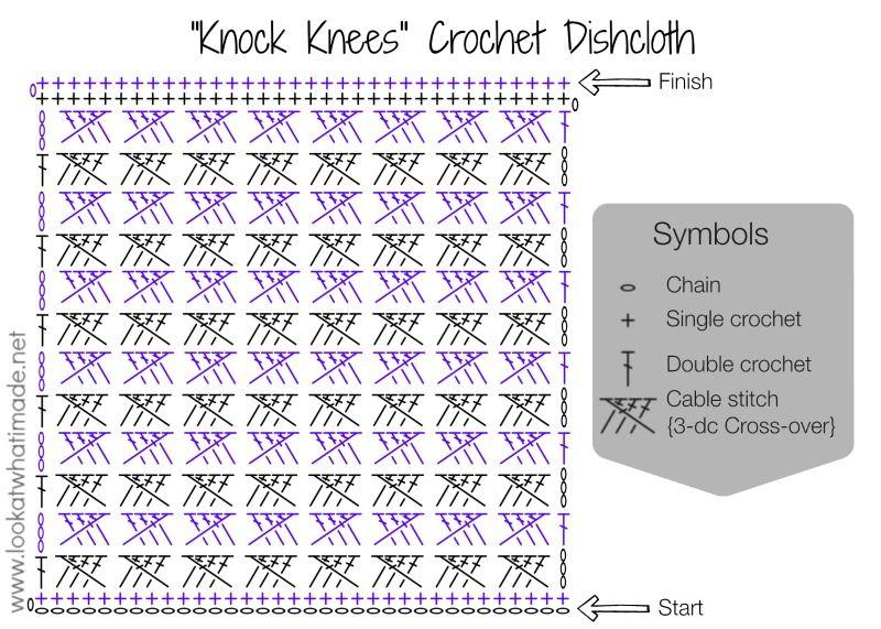Knock Knees Crochet Dishcloth Cable Stitch Dishcloth { 2 Free ...