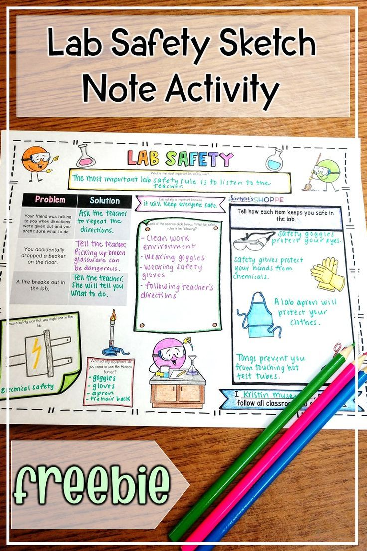 Lab Safety Sketch Notes Free (With images) Lab safety