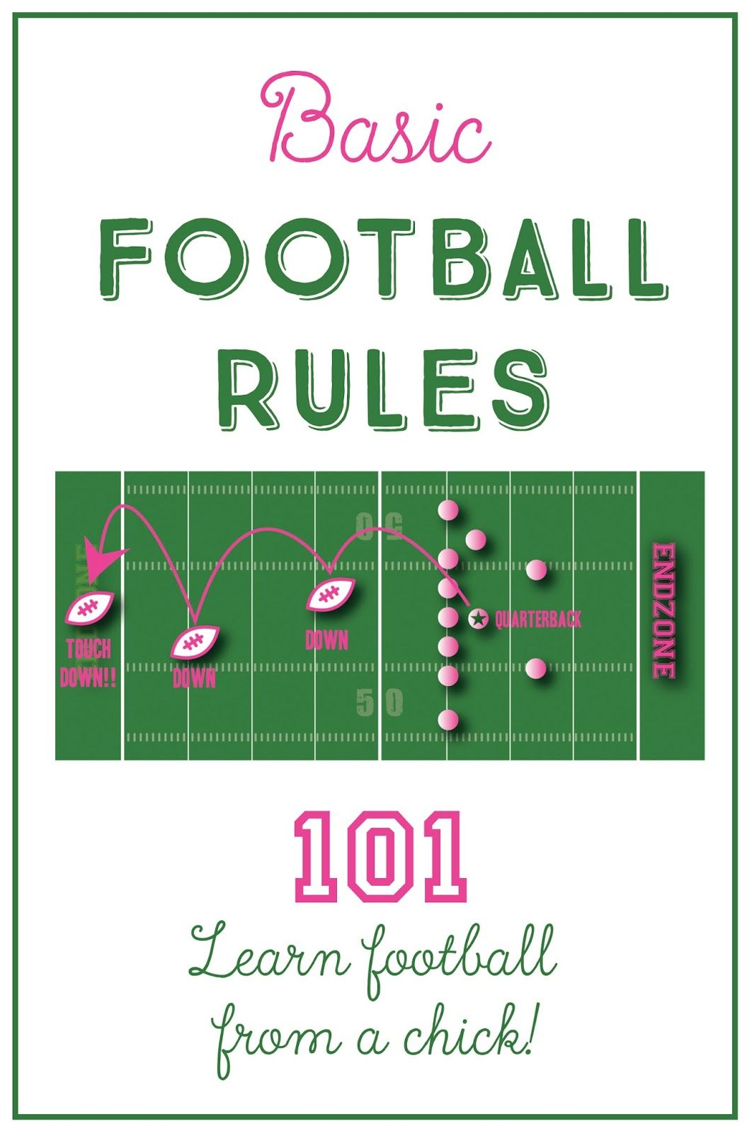Basic rules 101 basic football rules nfl football rules