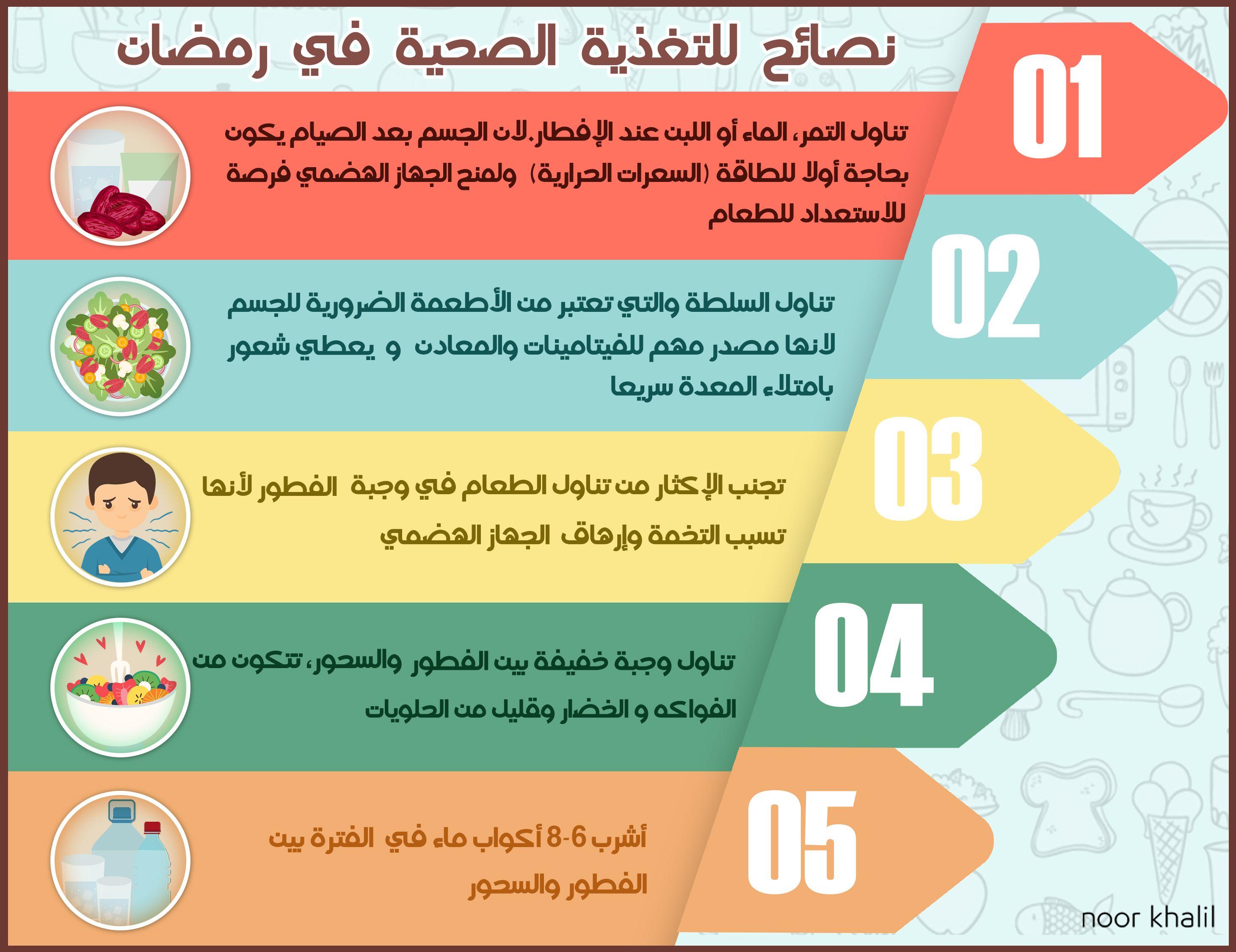 نصائح للتغذية الصحية في رمضان Ramadan Ramadan Day Health Programs