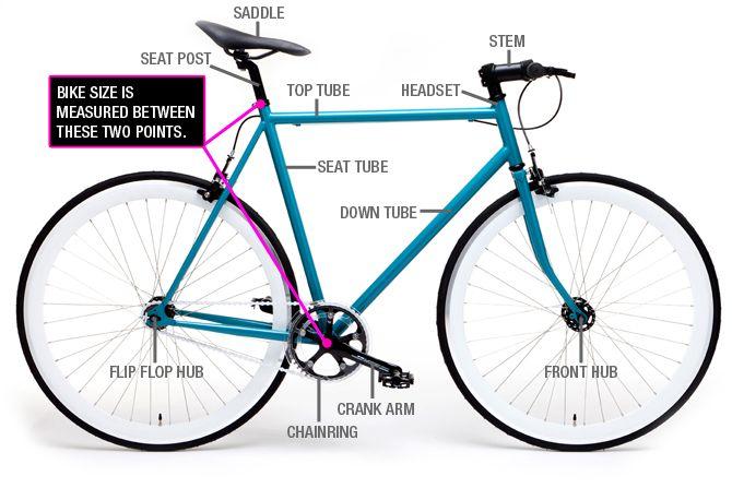 bike-part-names-and-measurement.jpg (670×447)   Fixed Gear   Pinterest