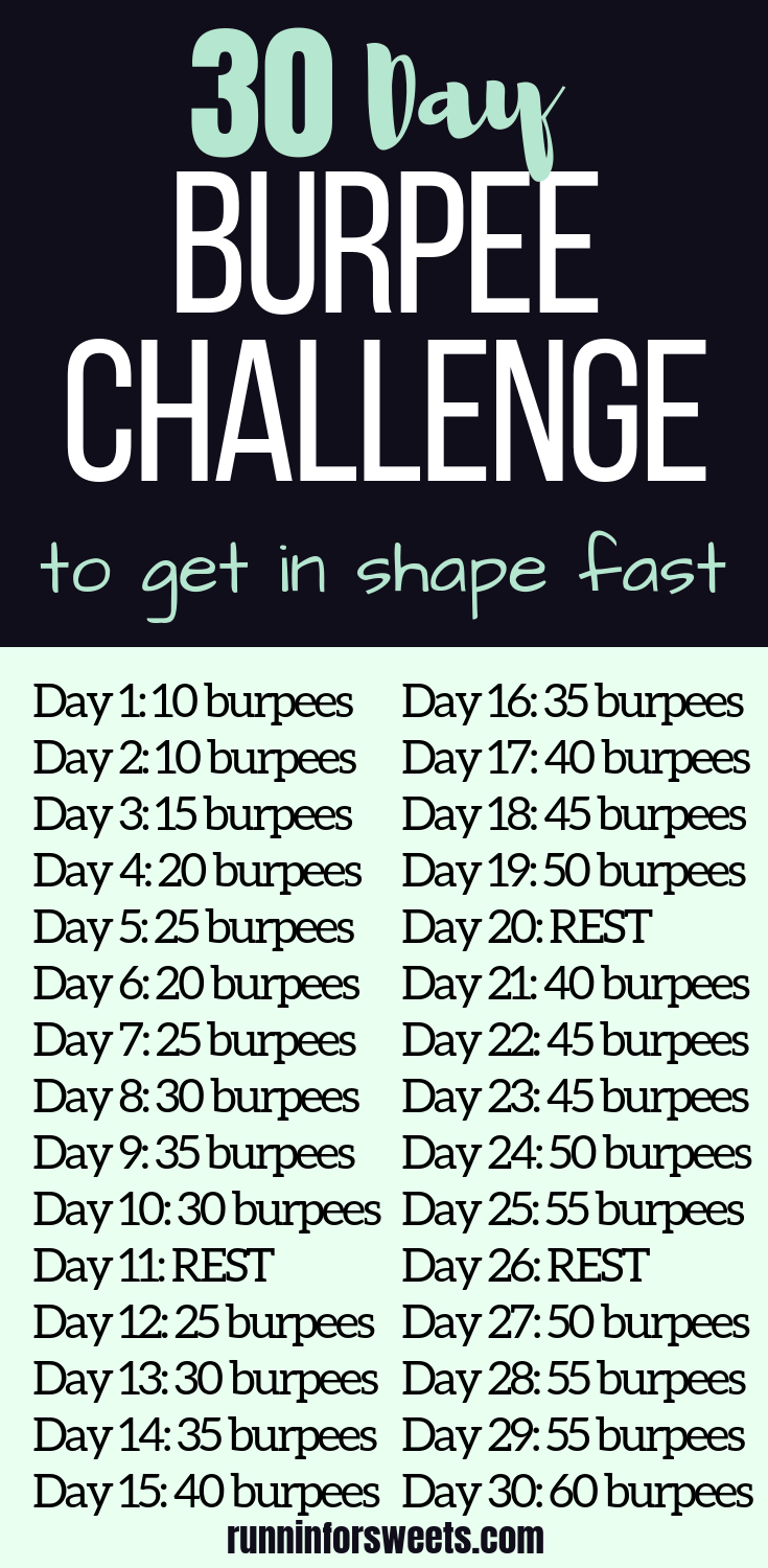 Printable 30 Day Burpee Challenge For Beginners Runnin For Sweets Burpee Challenge 30 Day Workout Challenge 30 Day Fitness