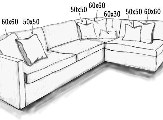 Pin By Sara Lbd On Decor In 2020 Cushions On Sofa Throw Pillows Living Room Sofa Cushions Arrangement