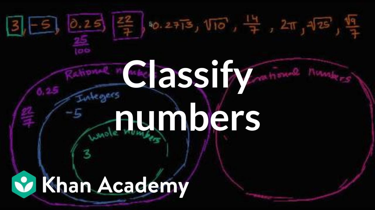 How To Classify Numbers Numbers And Operations 8th Grade Khan Academy Real Number System Number Worksheets Real Numbers