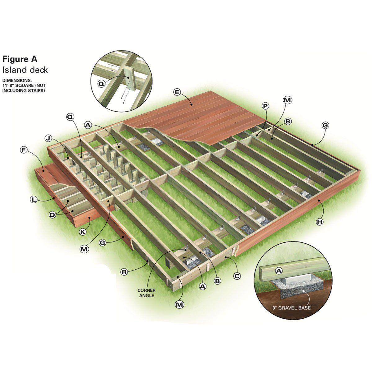 Backyard Decks Build An Island Deck Building A Floating Deck Island Deck Decks Backyard
