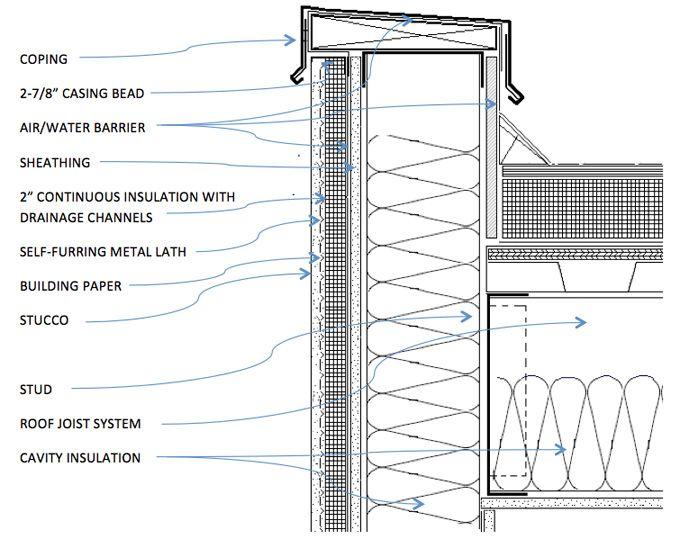 parapet detail exterior system details stucco details