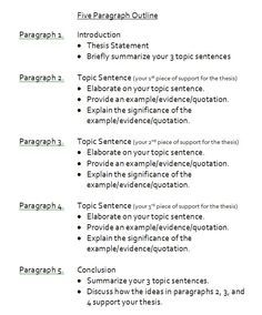 FREE Printable Outline for the Five Paragraph Essay www