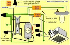 Wiring For A Ceiling Exhaust Fan And Light Diy Electrical Home Electrical Wiring House Wiring