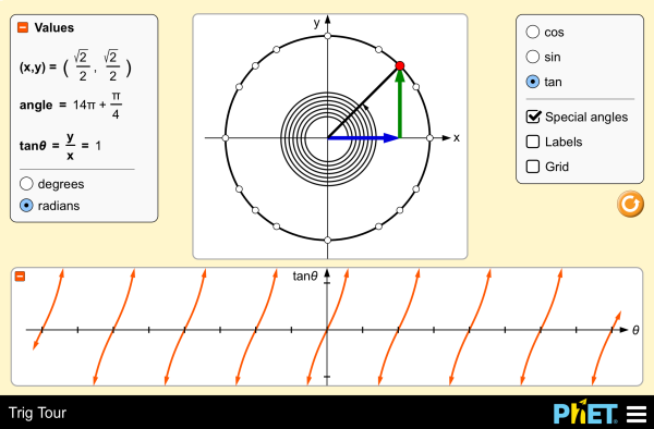 Take a tour of trigonometry using degrees or radians! Look for patterns in the values and on the graph when you change the value of theta. Compare the graphs of sine, cosine, and tangent.