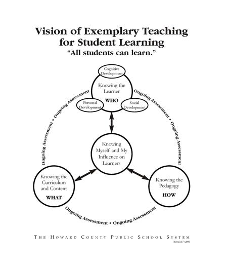 Welcome to the Danielson Framework for Teaching Excellence! You will find resources to assist you with each of the 4 Domains for Teaching and Evaluation. Click on a tab across the top to select a...