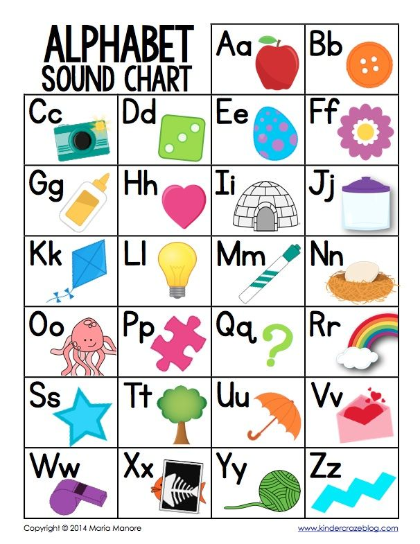 FREE Alphabet Chart for Students preschool Alphabet sounds