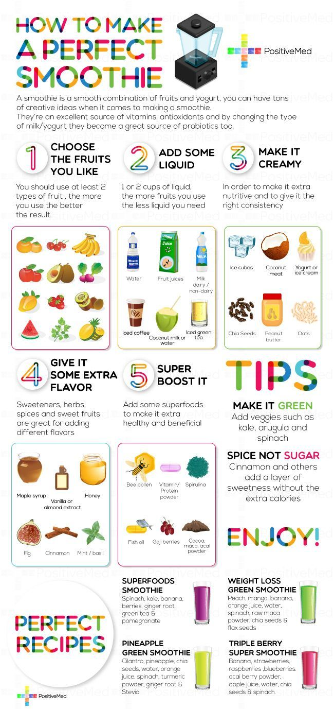 How To Make A Perfect Smoothie Perfect Smoothie Good Smoothies