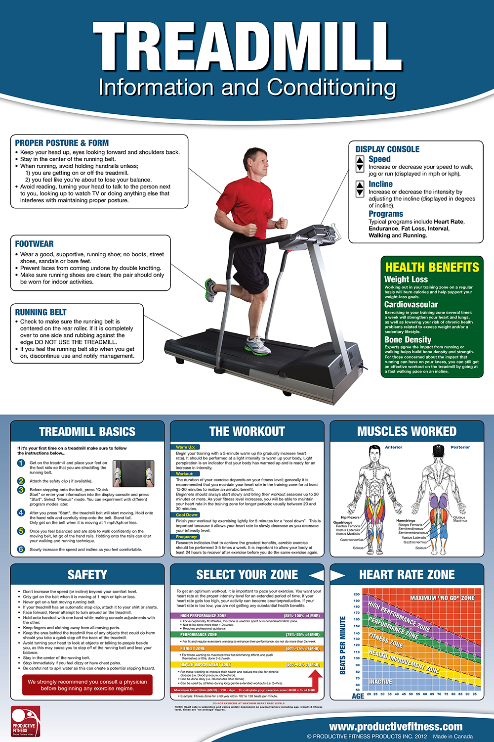 Treadmil posterchart 2495 whether you are a complete treadmil posterchart 2495 whether you are a complete treadmill novice or an experienced nvjuhfo Image collections