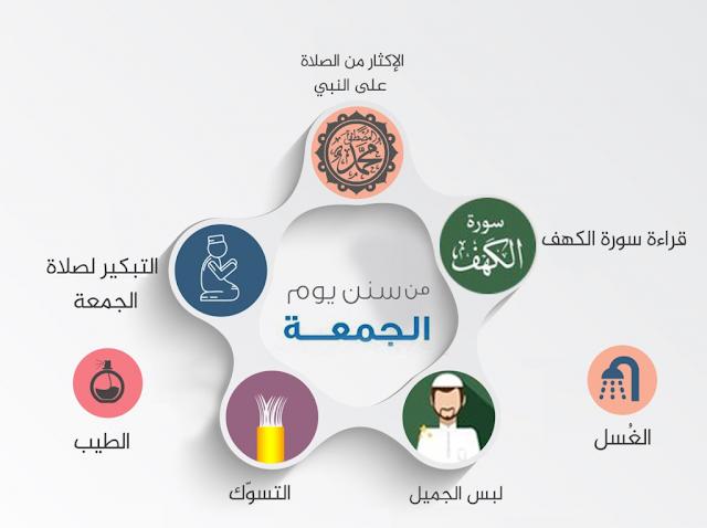 إنفوجرافيك من سنن يوم الجمعة Islamic Quotes Wallpaper Islamic Inspirational Quotes Islamic Quotes Quran