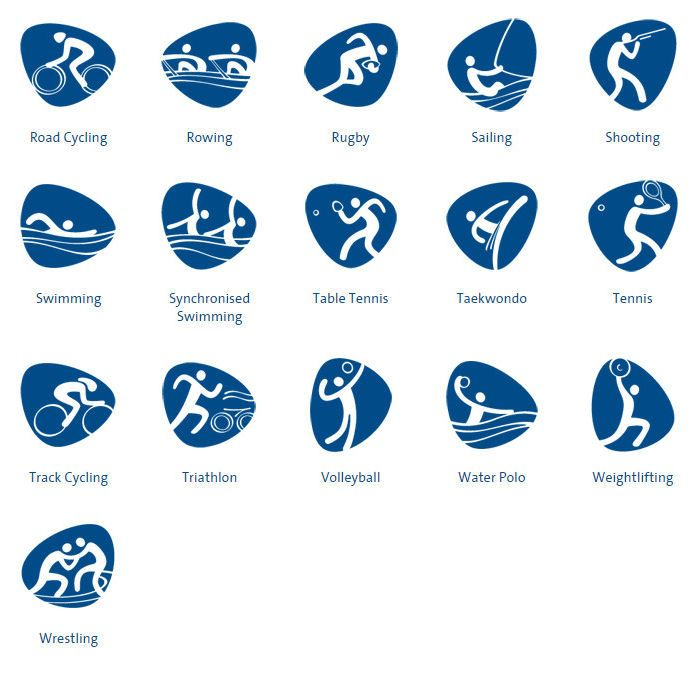 Rio Olympic Symbols Yahoo Image Search Results 2016 Olympics