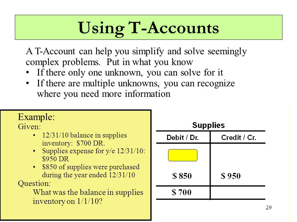 Using T Accounts  Accounting