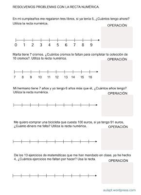 Problemas Con La Recta Numérica Aula Pt Recta Numerica Fichas De Matematicas Resolución De Problemas