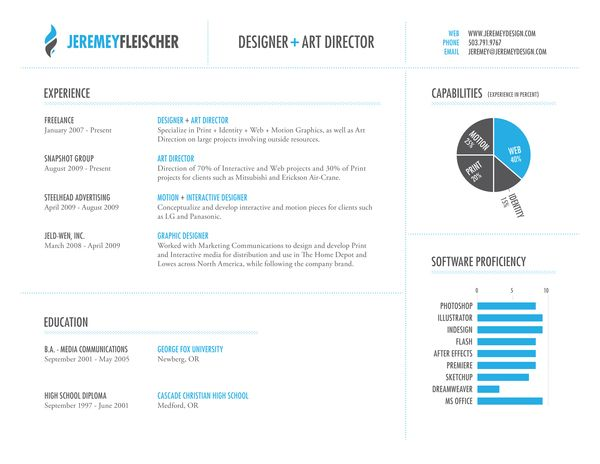 28 Amazing Examples of Cool and Creative Resumes\/CV Infographic - check my resume