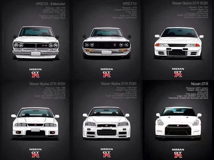 Nissan Skyline Gtr Sports Car True History For Your Viewing Pleasure We Have Compilesd Several