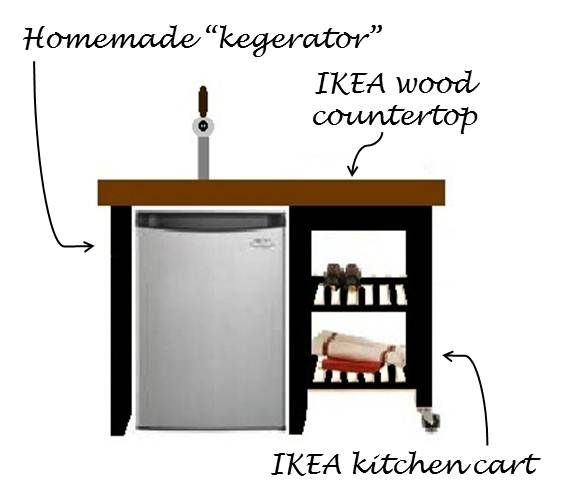 ikea hack covering a mini fridge diy ideas tips pinterest kitchen carts ikea hack and. Black Bedroom Furniture Sets. Home Design Ideas