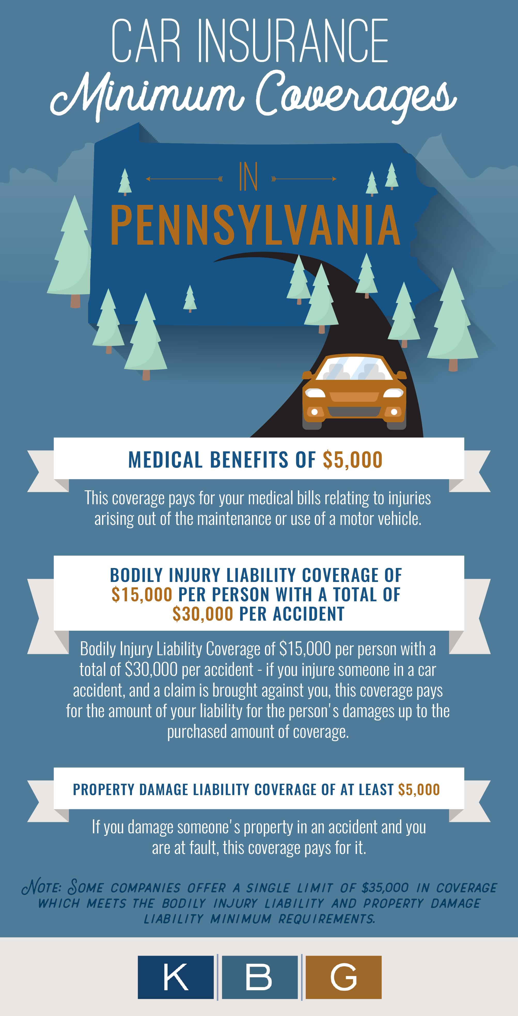 Insurance Basics Car Insurance Car Insurance Tips Insurance