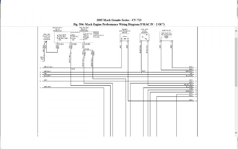 12 Dpf Ecu Wiring Diagram Mack Truck Truck Diagram In 2020