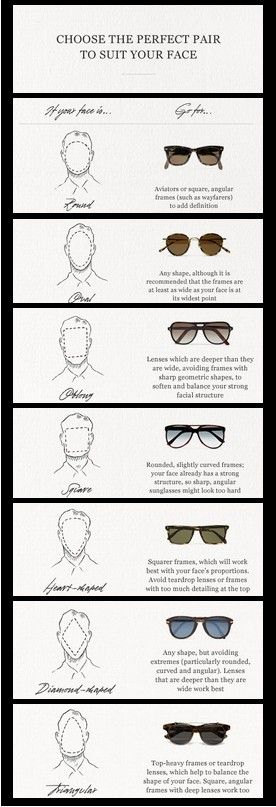 what sunglasses to buy?