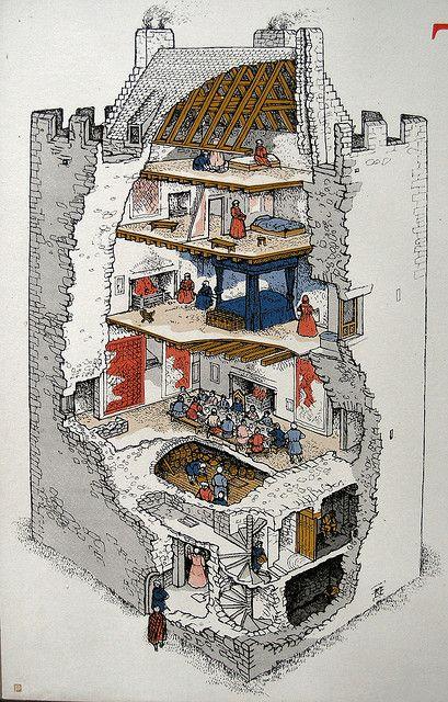 Castle Drawing Room: Medieval Castle, Castle, Medieval