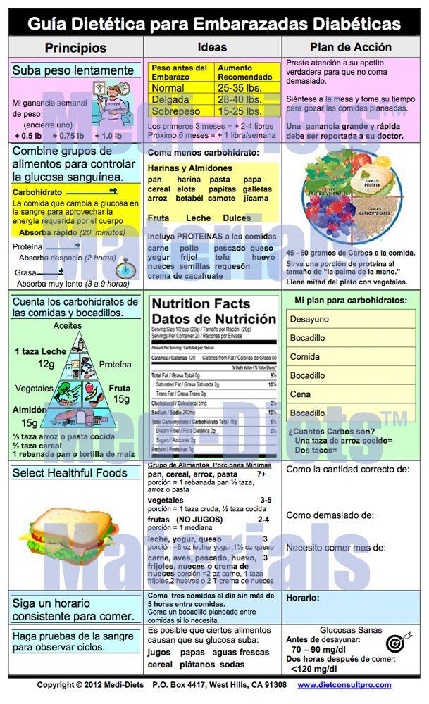 horario de alimentación para la diabetes