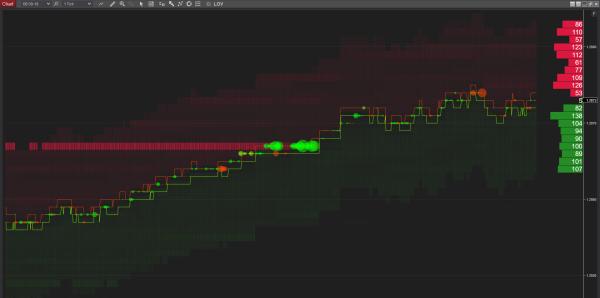 Limit Order Visualizer | QuantSpark Technology | Chart