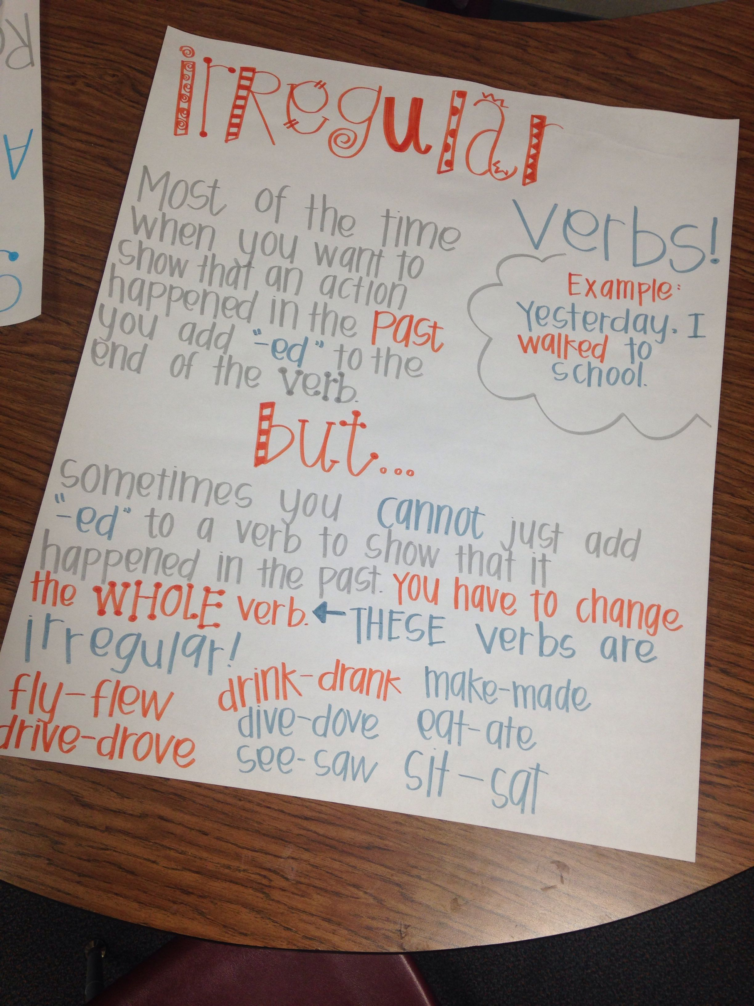 Irregular Verbs Anchor Chart
