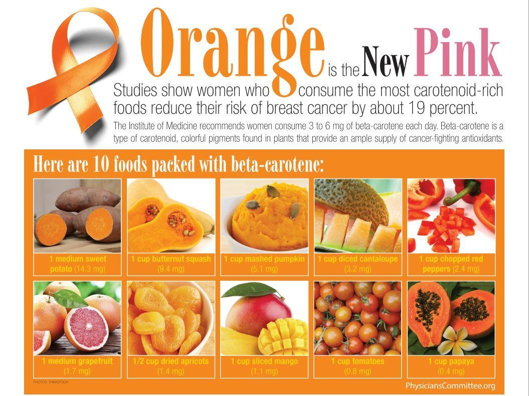 Orange is the new pink!   E A T T H E R A I N B O W