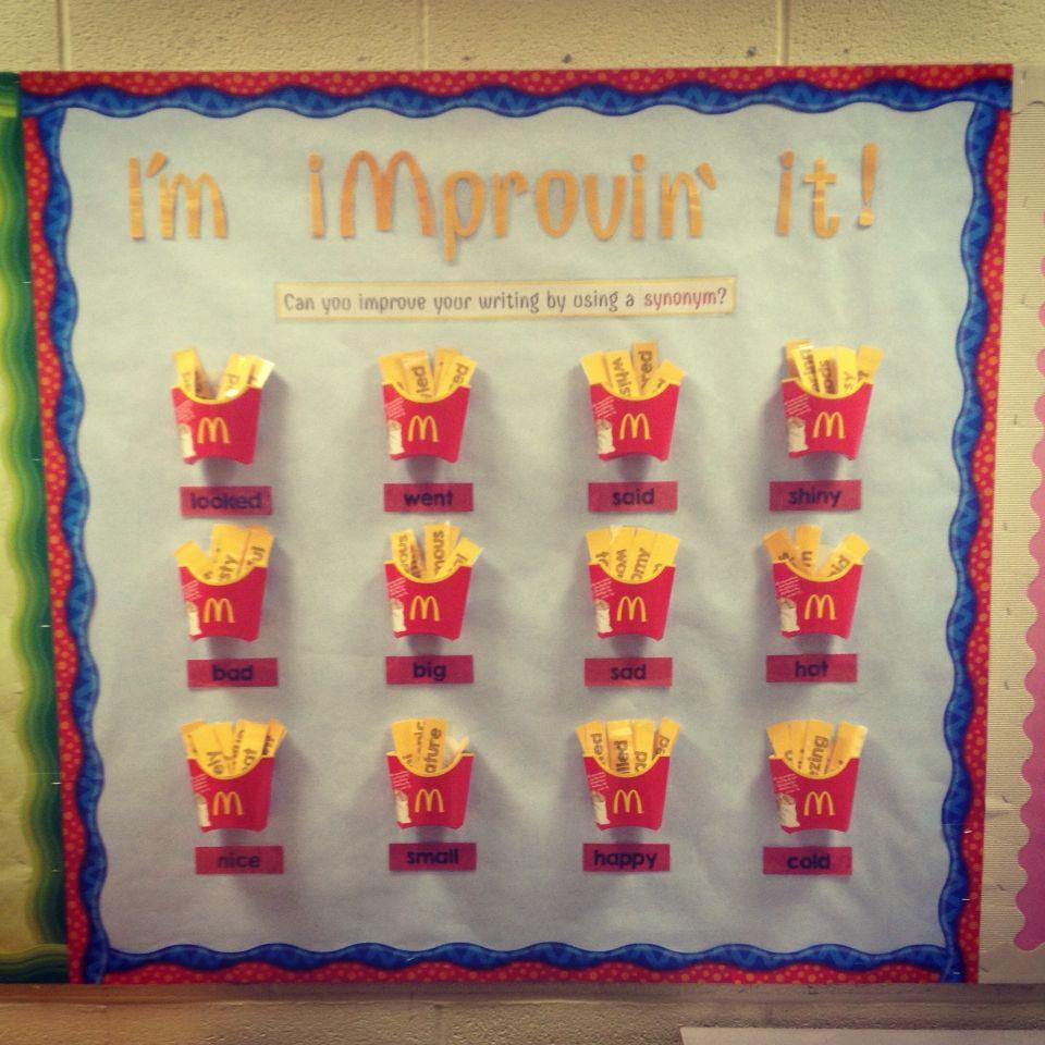 McDonalds inspired synonym display | 4th grade | Classroom displays