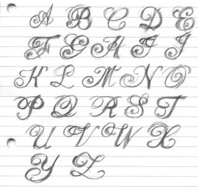 Discover Ideas About Letter Tattoos Tattoo For Men TattoosFont AlphabetAmazing