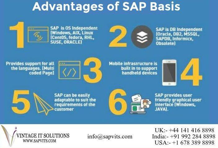 SAP SE Training and Tutorials | Lynda.com